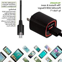 Bright LED Rapid 2.1A Wall Charger Works for Lava Iris Atom